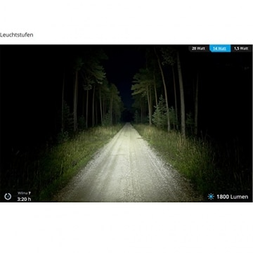 Lupine Wilma X7 Stirnlampe schwarz 2018 Stirn-lampe - 2